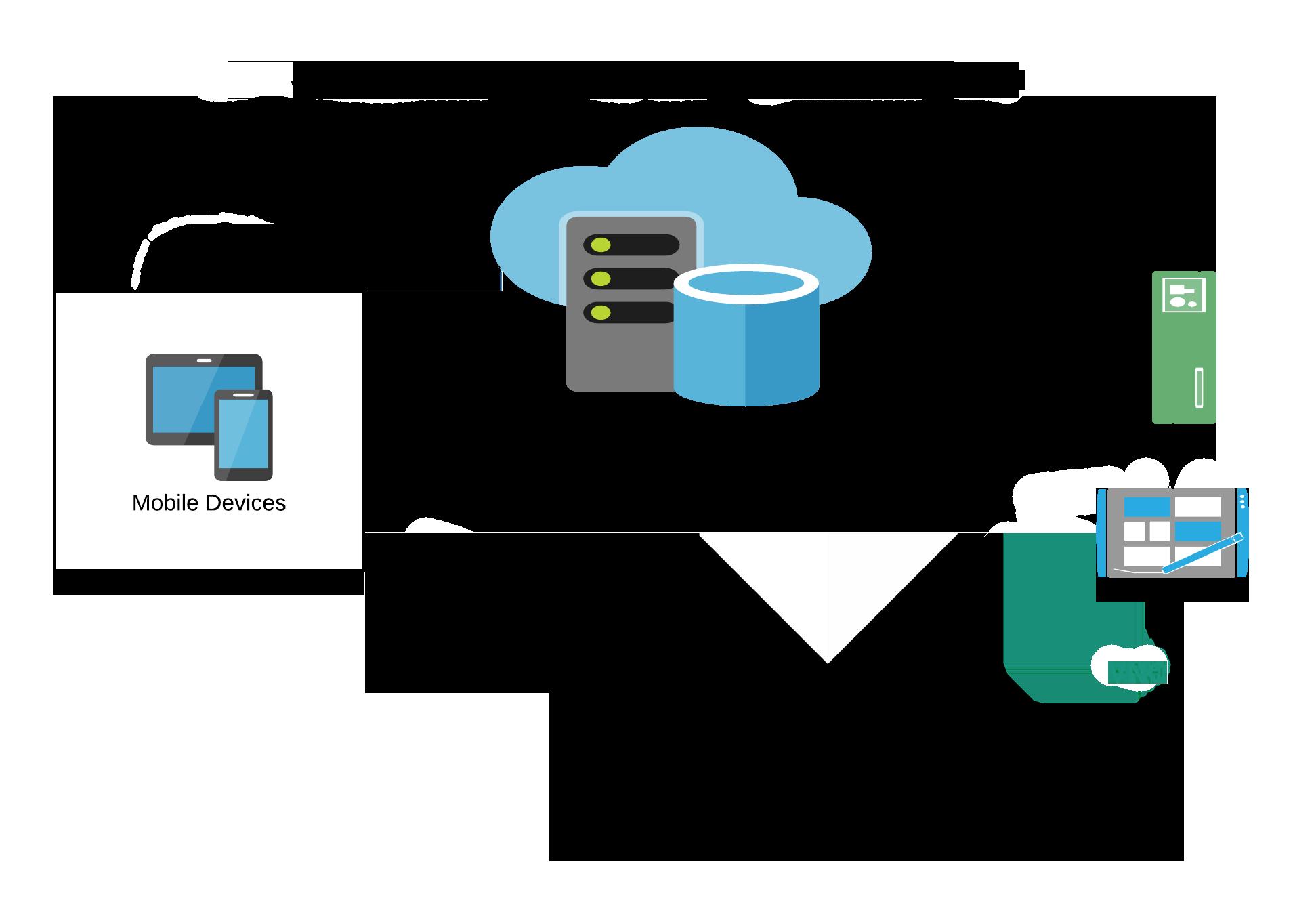 SimpLinx Cloud ile VNC Bağlantı