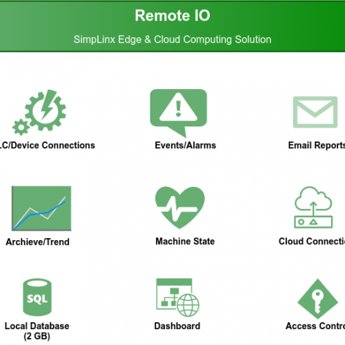 Remote IO – SimpLinx Edge & Cloud Computing Solution
